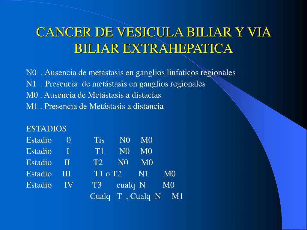 cancer vesicula biliar estadio 4 ceai curatare colon