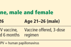 Hpv vaccine is cancer prevention cdc Hpv vaccine for cancer