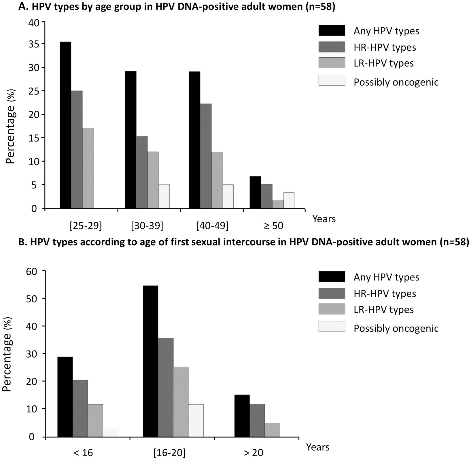 Human papillomavirus type 16 ncbi, Human papillomavirus type 16 ncbi.