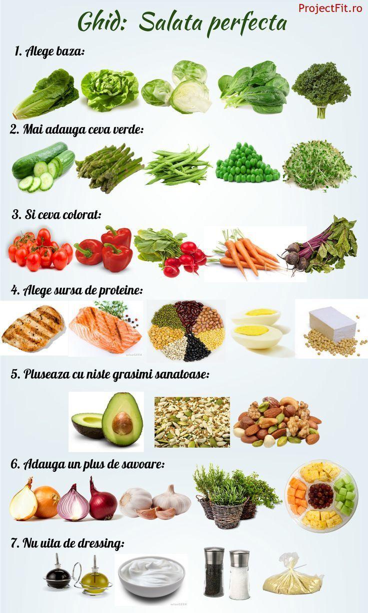 salate detoxifiere organismului