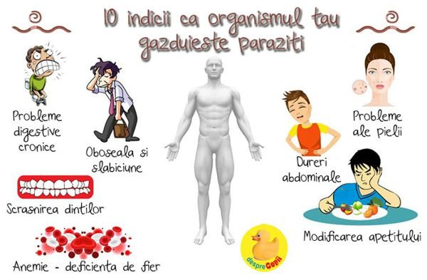 paraziți în pastile pediatrice