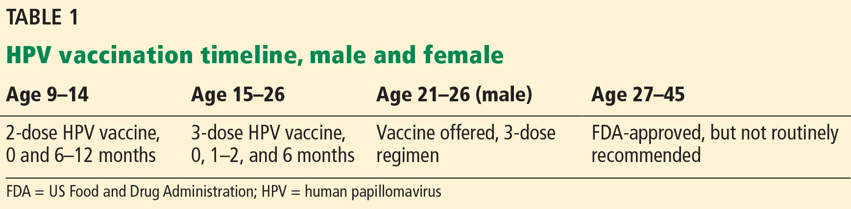 Vaccination against Human Papillomavirus starts in November | IPN