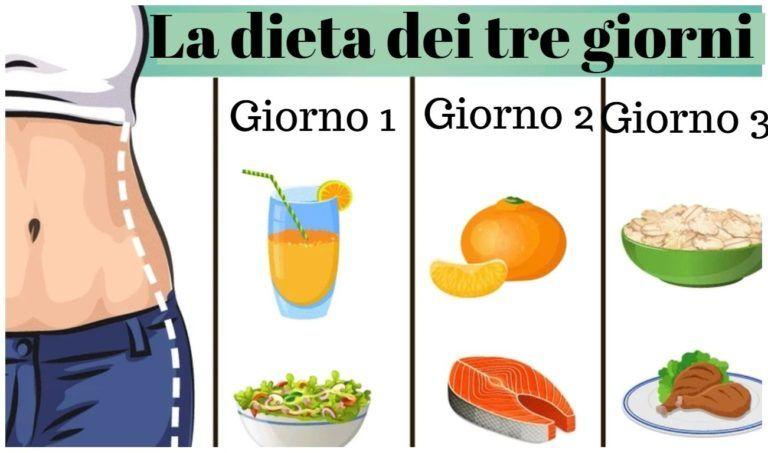 Dieta detox de 3 zile - Totul despre slăbit