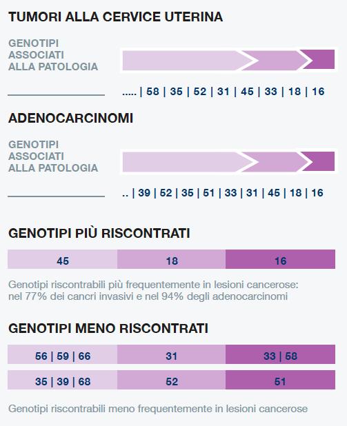 Vaccino papilloma virus nei ragazzi - coboramlaprima.ro