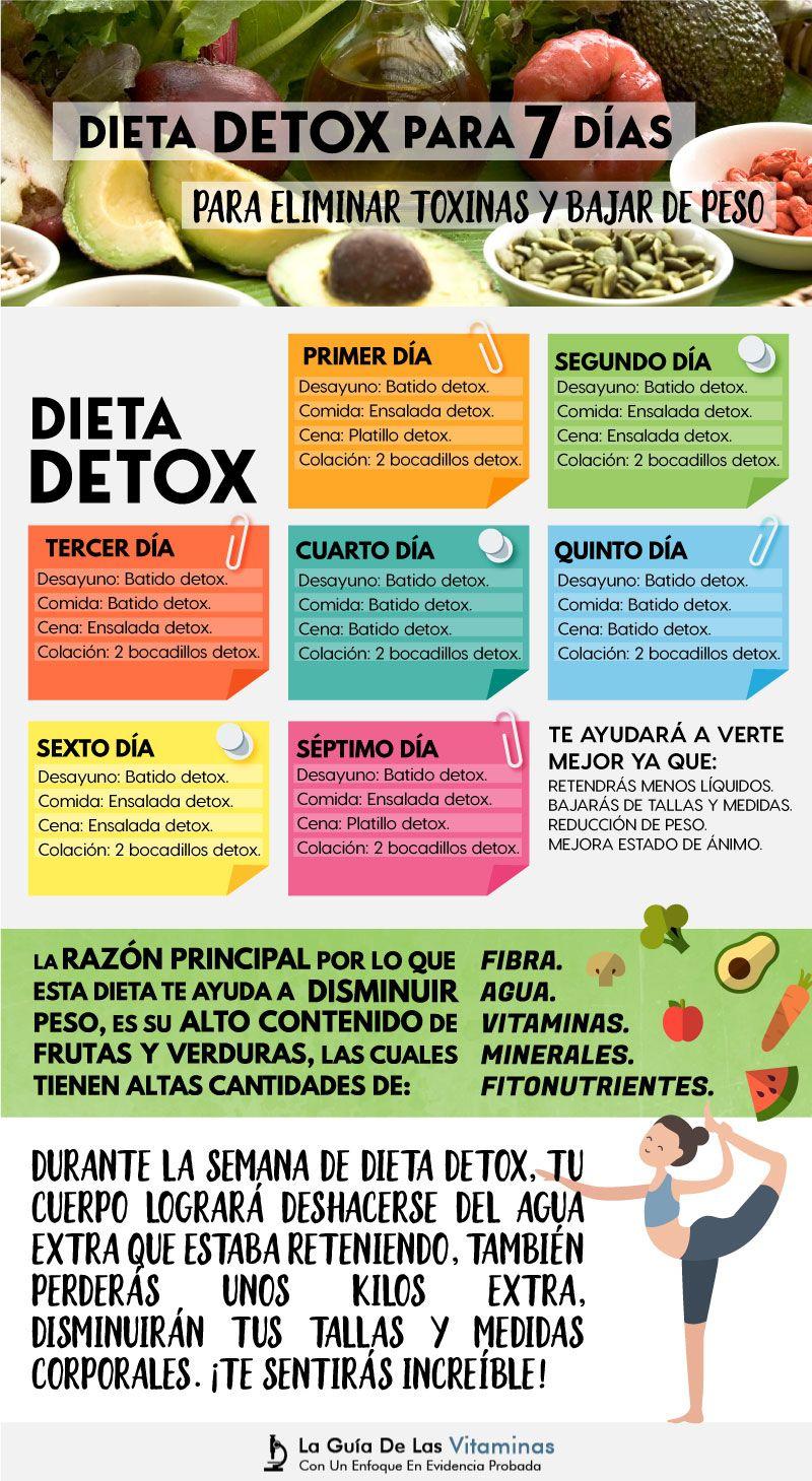 dieta detox de 7 zile
