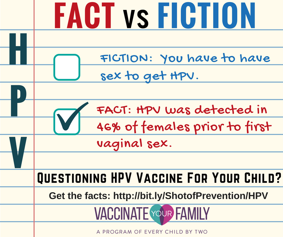 Hpv vaccine side effect stories, Hpv vaccine bad side effects Hpv gola immagini