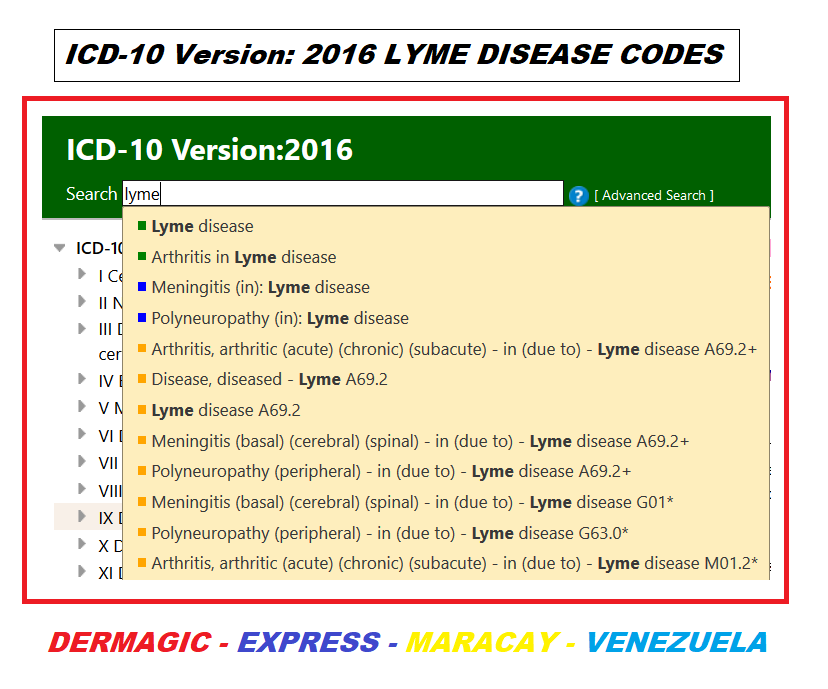 atypical intraductal papilloma icd 10