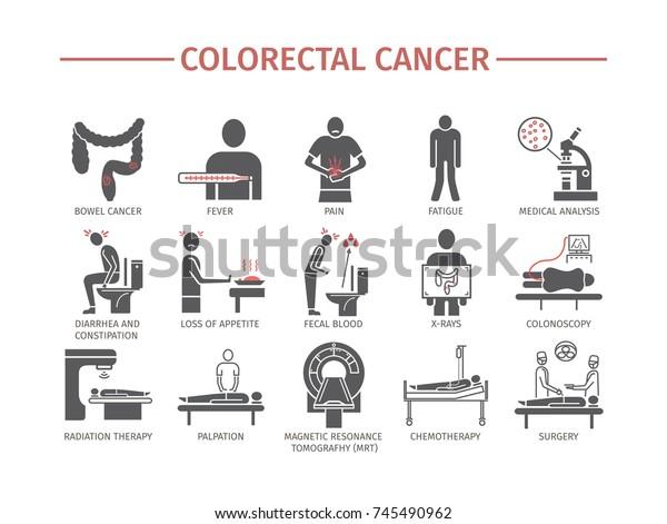 colorectal cancer symptom