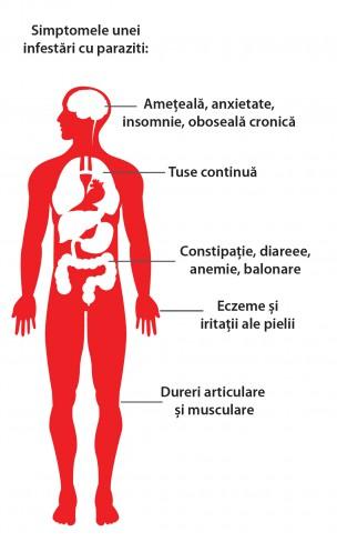 dureri articulare giardia