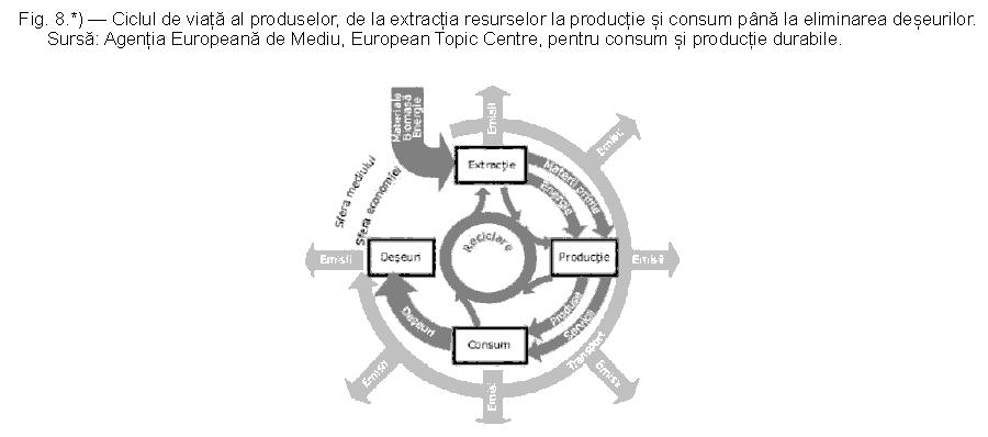 Etapa 2 : Reducerea şi controlul impactului