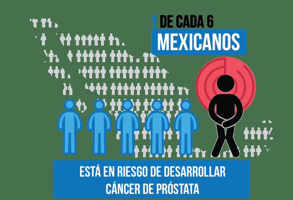 genital hpv cause cancer detoxifiere acasa