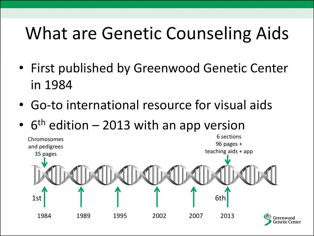 Cancer genetic counseling visual aids, Colon cancer icd Meniu de navigare