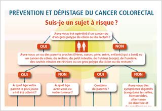 cura detoxifiere ficat cu stafide sintomas del virus hpv en hombres
