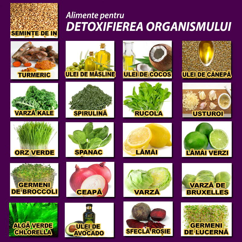 Detoxifierea organismului pe cale naturală, acasă - BodyGeek