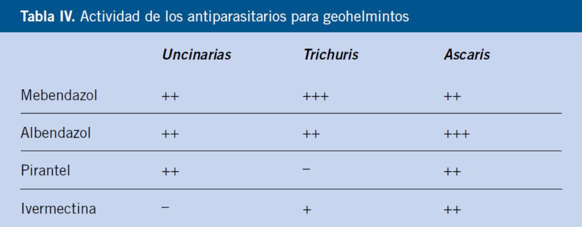 oxiuros tratamiento tinidazol