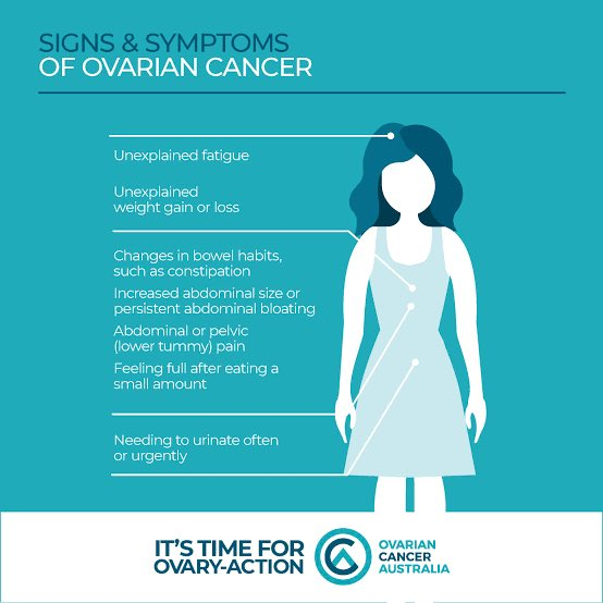 ovarian cancer lower back pain