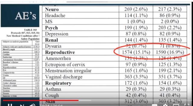 side effects of human papillomavirus vaccine medicamente pentru vierme rotunde