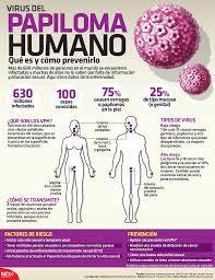 papillomavirus biomagnetismo