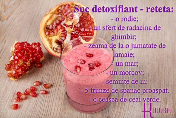 cura de detoxifiere retete
