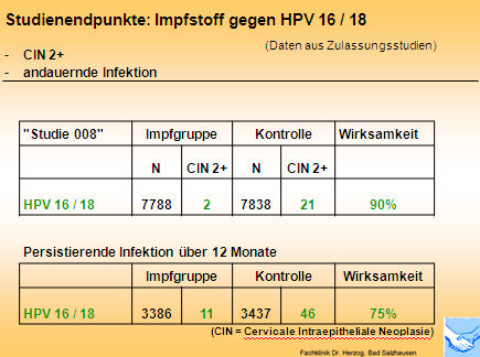 hpv impfung wo)