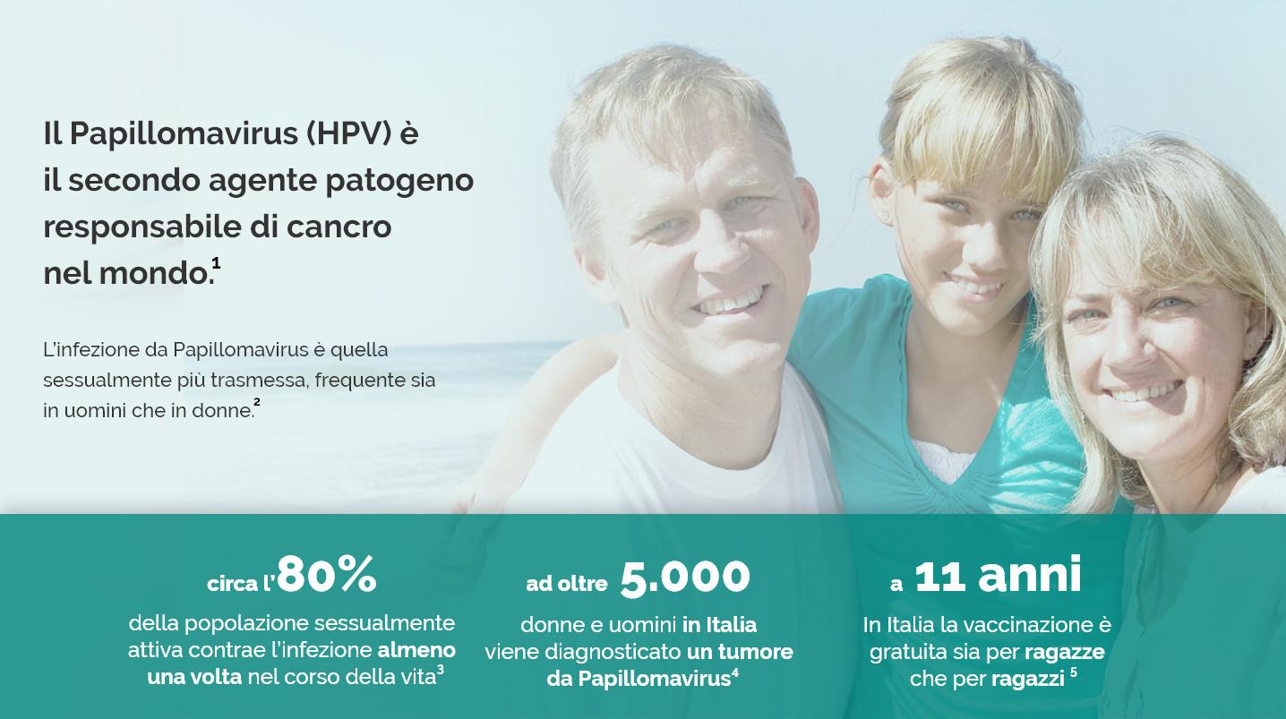 papilloma virus vaccino fino a che eta)